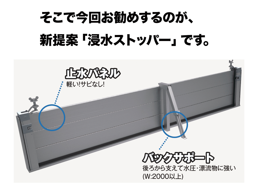 そこで今回お勧めするのが、新提案「浸水ストッパー」です。 止水パネル 軽い!サビなし! バックサポート 後ろから支えて水圧・漂流物に強い(W:2000以上)