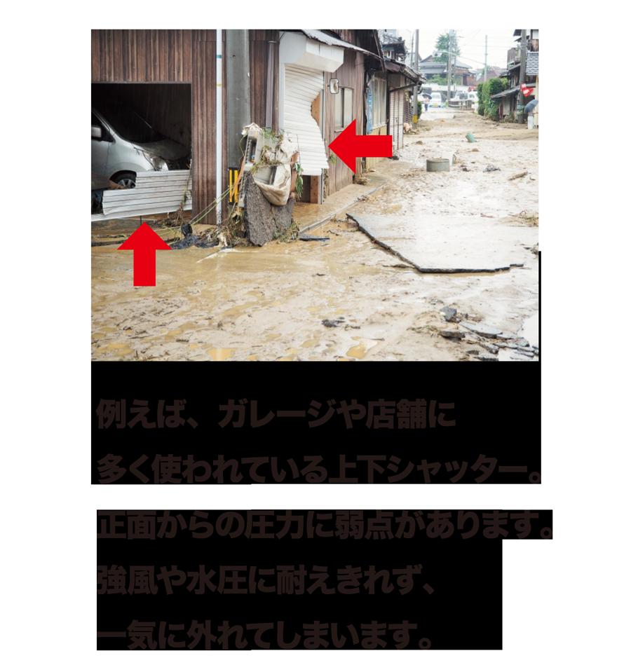 例えば、ガレージや店舗に多く使われている上下シャッター。正面からの圧力に弱点があります。強風や水圧に耐えきれず、一気に外れてしまいます。