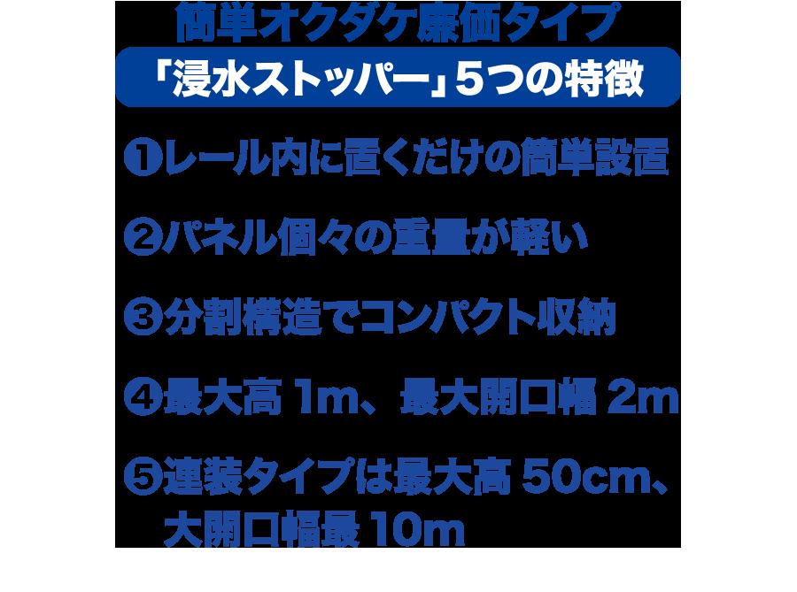 簡単オクダケ廉価タイプ「浸水ストッパー」5つの特徴 ①レール内に置くだけの簡単設置 ②パネル個々の重量が軽い ③分割構造でコンパクト収納 ④最大高1m、最大開口幅2m ⑤連装タイプは最大高50cm、大開口幅最10m